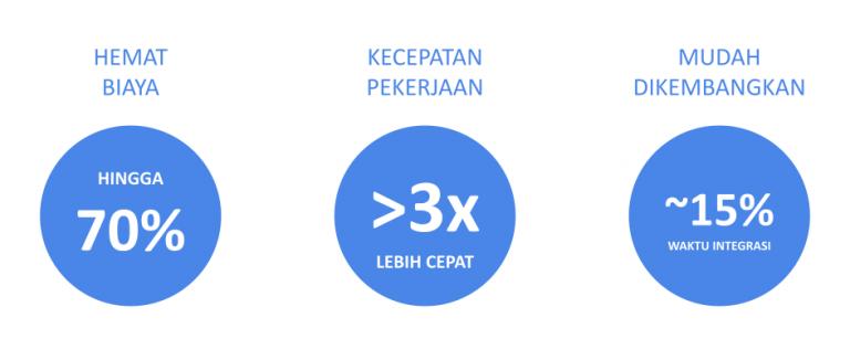 cognitive ai rpa indonesia