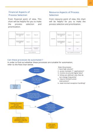 handbook flow